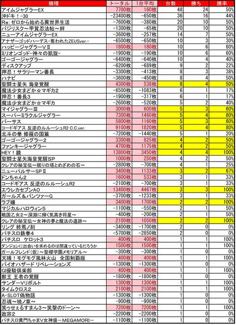 麻生ハッピー0728