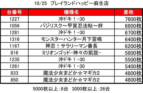 麻生ハッピー1025top