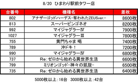 ひまわりタワー0820top
