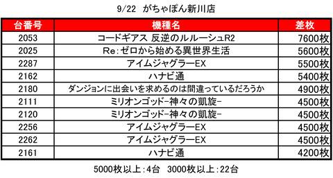 がちゃぽん0922top