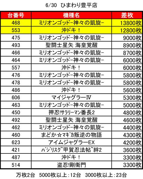 豊平ひま0630top