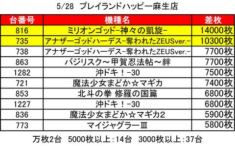 ハッピー麻生0528top