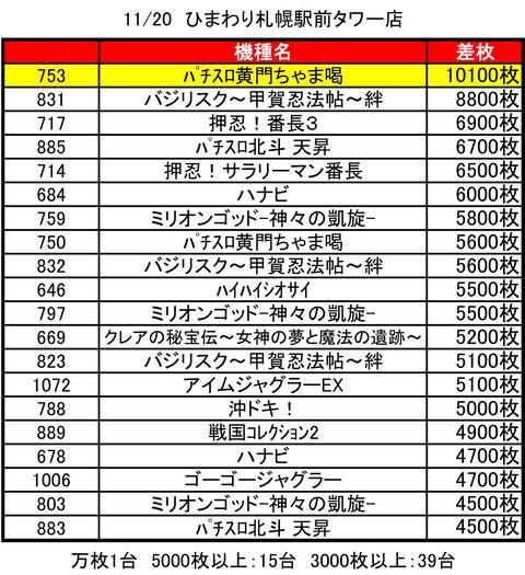 ひまわりタワー1120top