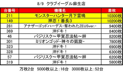 CE麻生0809top