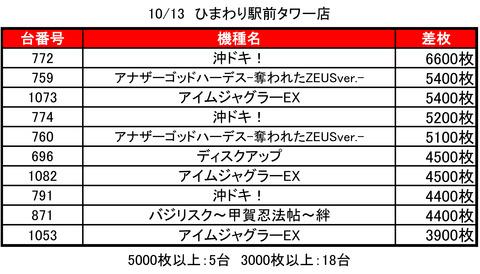 ひまわりタワー1013top