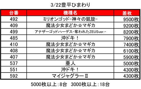 豊平0322top