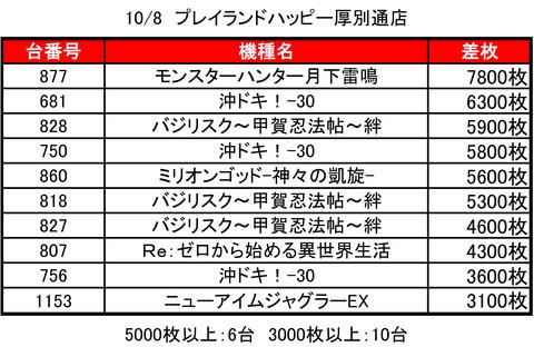 ハッピー厚別通1008top