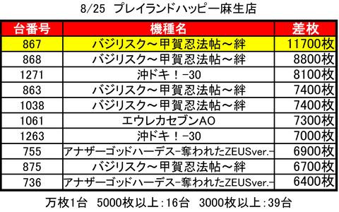 麻生ハッピー0825top