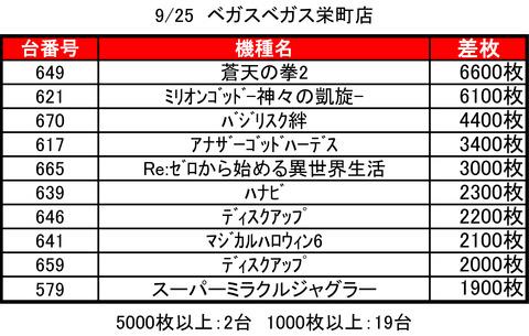 ベガスベガス栄町0925top