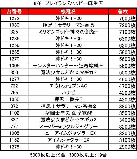 プレイランドハッピー麻生0608top