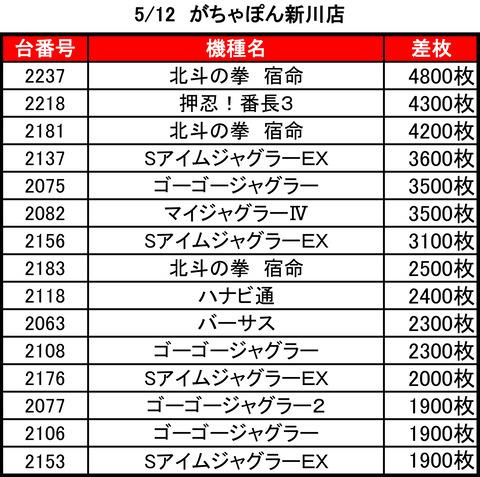 がちゃぽん 新川0512top