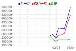 2015-03-05_032207