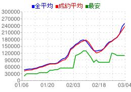 2015-03-05_032609