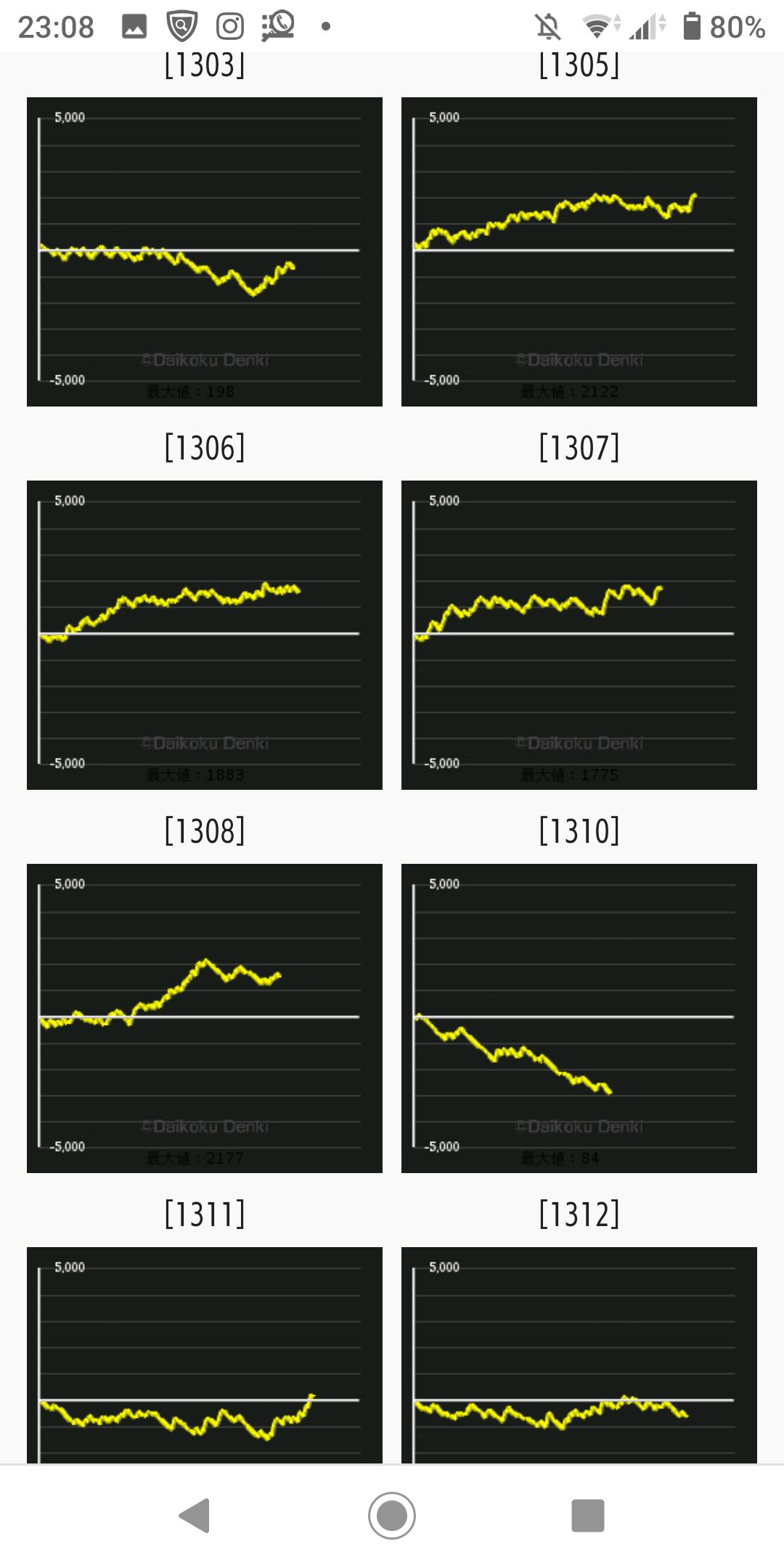 アイム ジャグラー 設定 6 グラフ