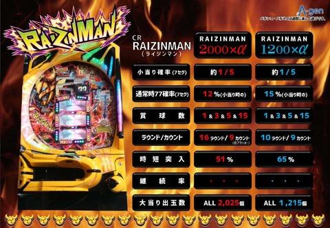 RAIZINMAN_スペック表3