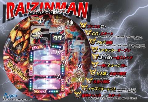 RAIZINMAN_遊び方シート3