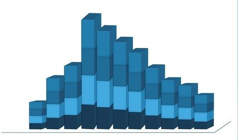 statistics-825310_640