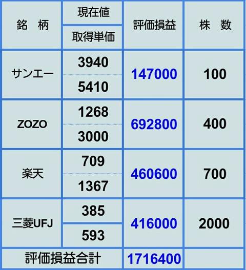 Screenshot_2020-03-18-22-21-07_1