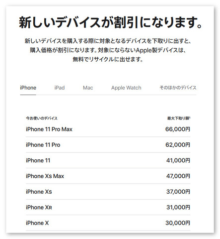 iPhone11-resale-010