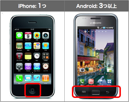 iPhoneとAndroidを徹底比較