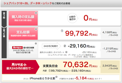 iphone6splus128gb