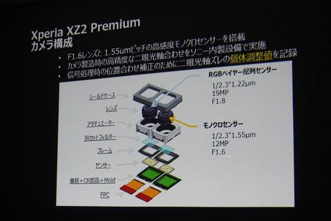 xperia-xz2p-006