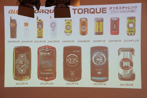 torque-tc-004