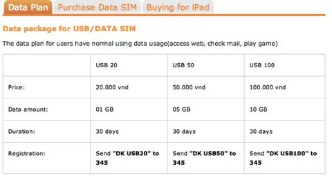 Vietnamobile - プリペイドSIMのデータ通信パッケージ料金