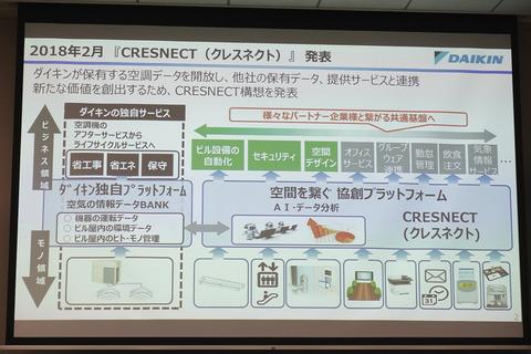 cresnect-003