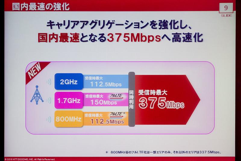 SONY Xperia XZ Premium Part12 [無断転載禁止]©2ch.netYouTube動画>6本 ->画像>140枚