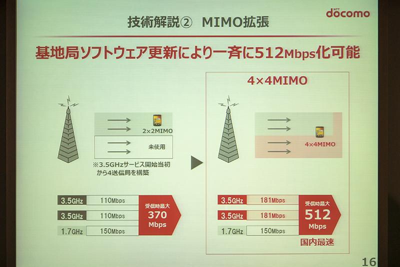 iPhone 7・7 Plusが1.5GHz帯に対...