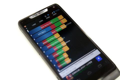 【コンパクトで持ちやいのにハイスペック!価格も安くてオススメなSoftBank 4G対応スマホ「RAZR M 201M」特集】