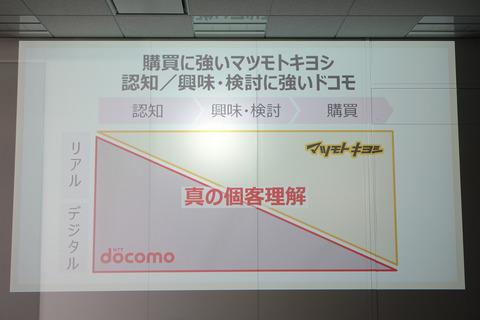 matsukiyo-docomo-006