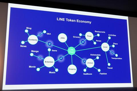line-tolen-economy-019