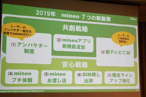 mineo-201902-004