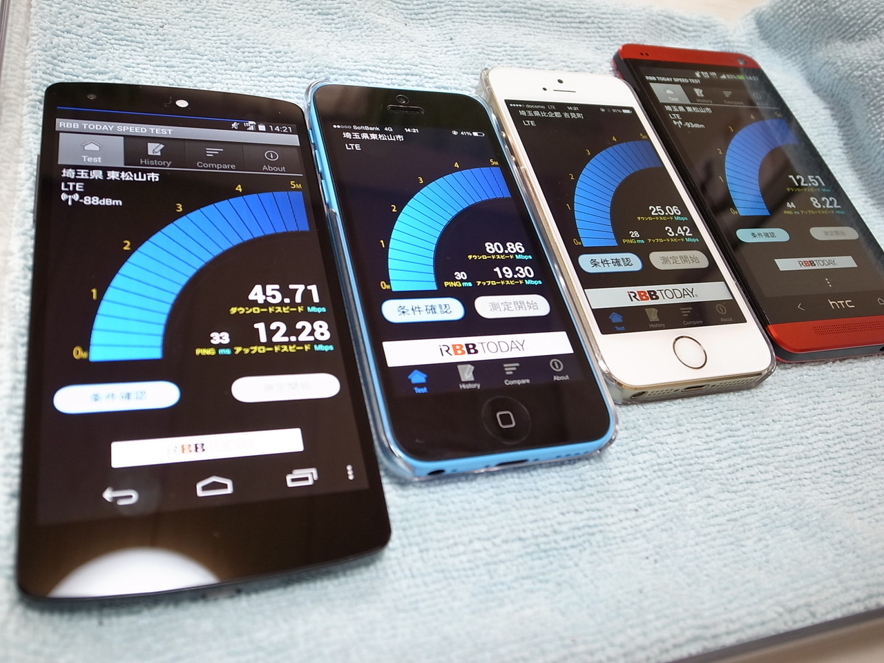 """SoftBank 4G LTEの下り最大112.5Mbps化でどれぐらい速くなった?""""3 ..."""