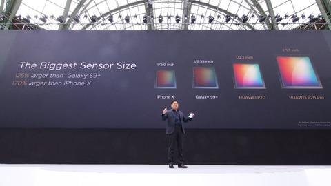 camera_sensor