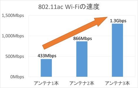 sgs5_wifi_001