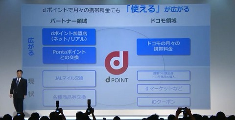 dpoint_02