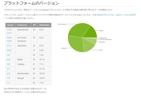 android-share