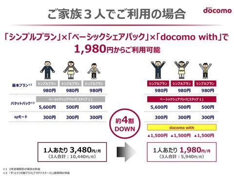 docomowith01