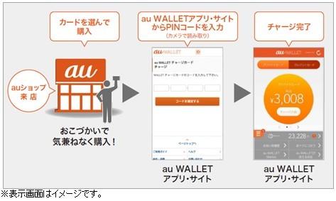 Itunes クレジット カード 使え ない