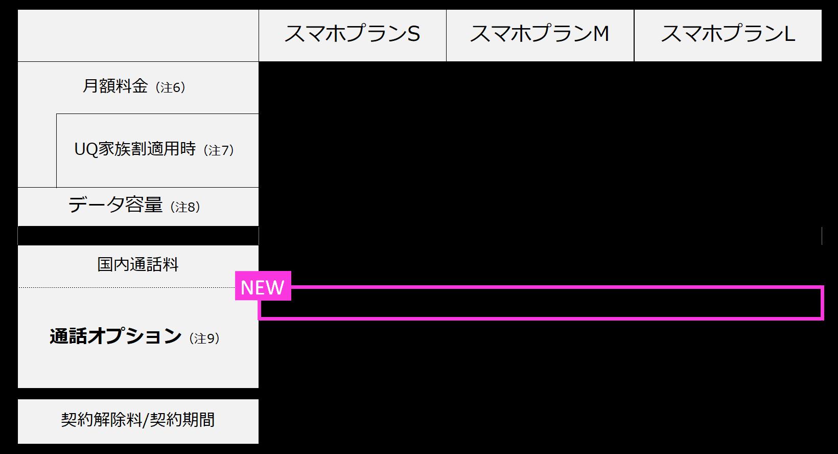 通話 料 ナビダイヤル