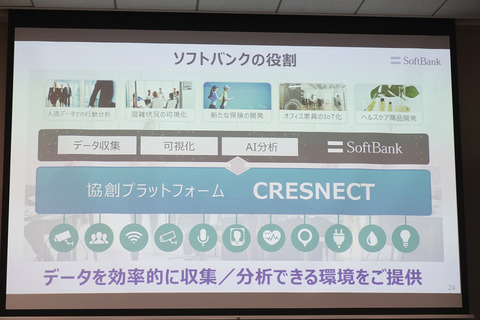 cresnect-009