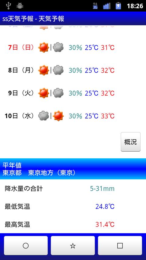livedoor.blogimg.jp/smaxjp/imgs/d/c/dc201a04.png