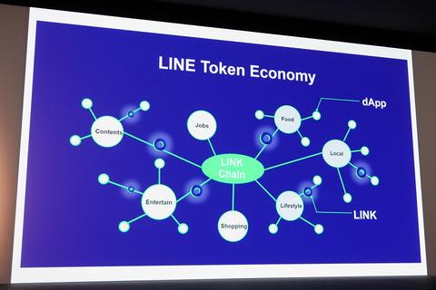 line-tolen-economy-002