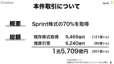 121015_sbm_sprint_04