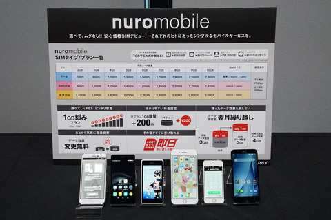 nuromobile-002