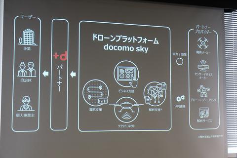 docomo-drone-015
