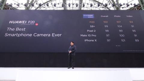 camera_dx0